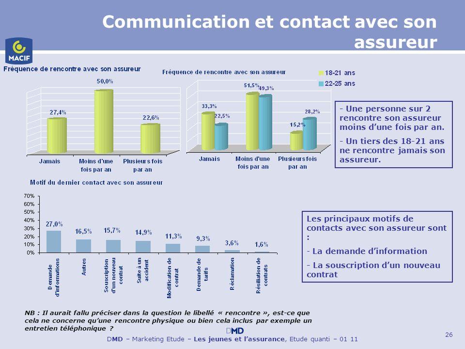Communication et contact avec son assureur