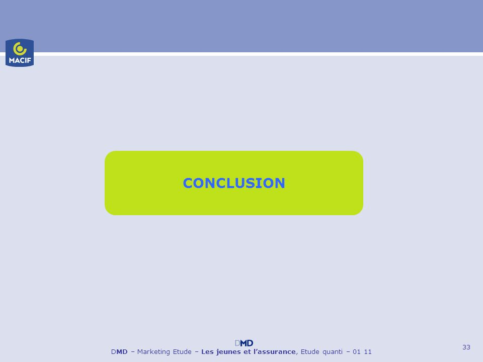 CONCLUSION DMD – Marketing Etude – Les jeunes et l'assurance, Etude quanti – 01 11