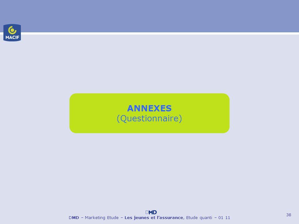 ANNEXES (Questionnaire)