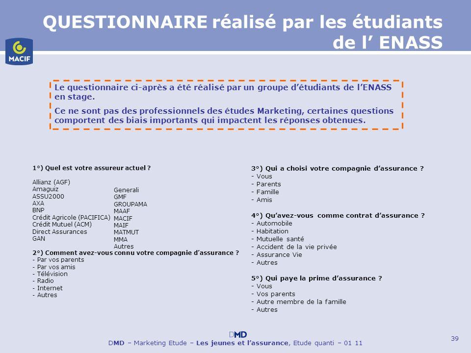 QUESTIONNAIRE réalisé par les étudiants de l' ENASS
