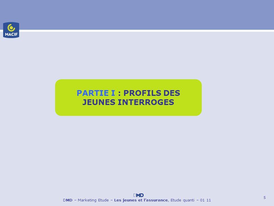 PARTIE I : PROFILS DES JEUNES INTERROGES