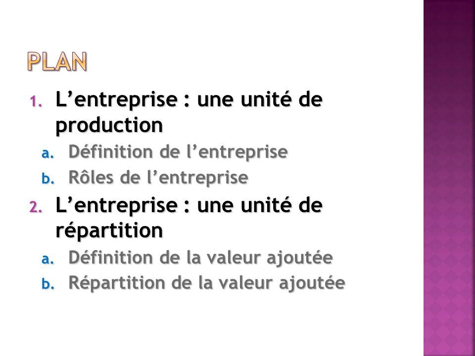 PLAN L'entreprise : une unité de production