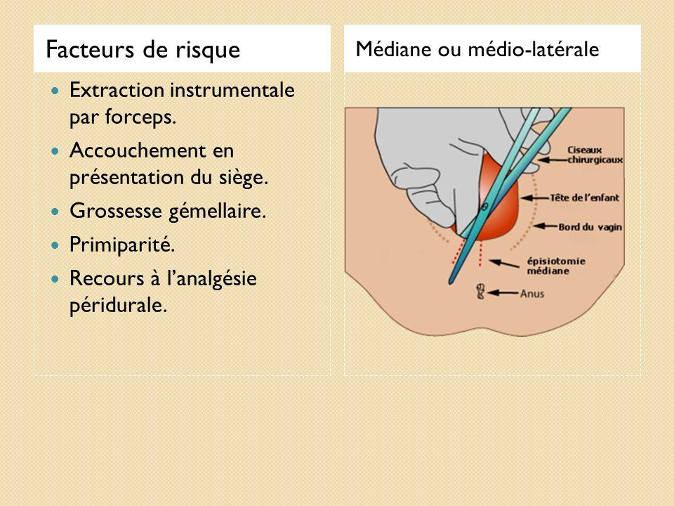 Facteurs de risque Médiane ou médio-latérale