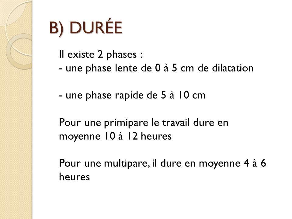 B) DURÉE Il existe 2 phases :