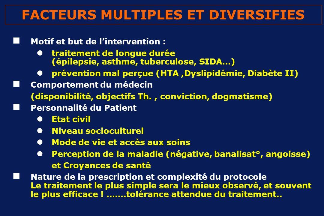 FACTEURS MULTIPLES ET DIVERSIFIES