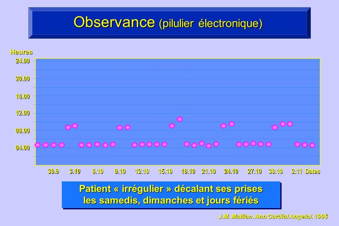 Observance (pilulier électronique)