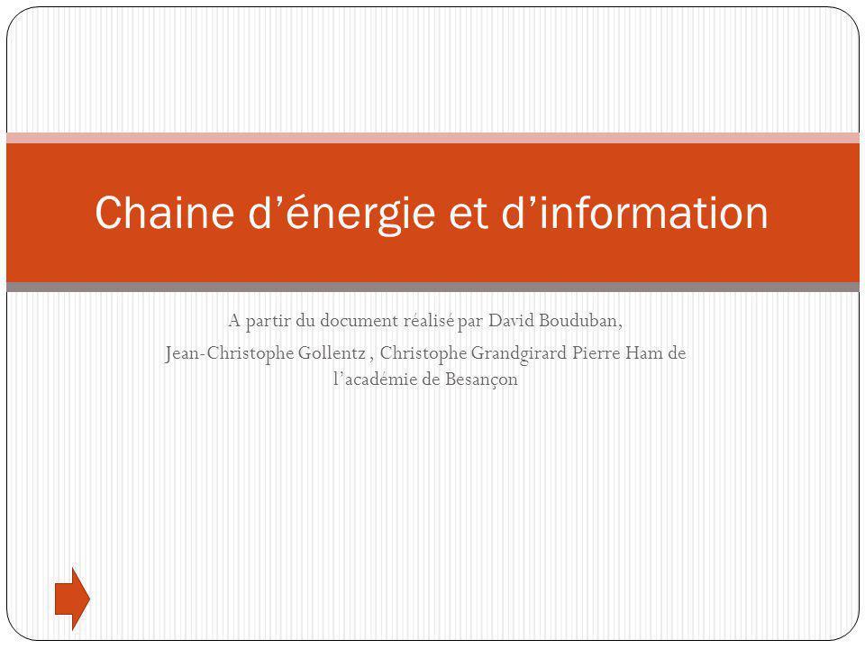 Chaine d'énergie et d'information