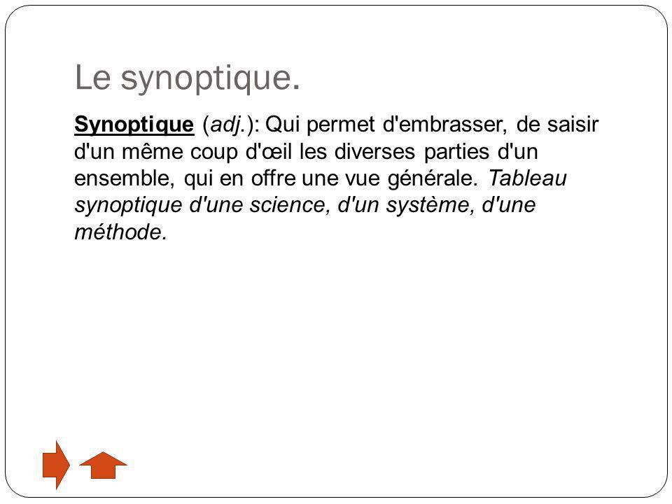 Le synoptique.