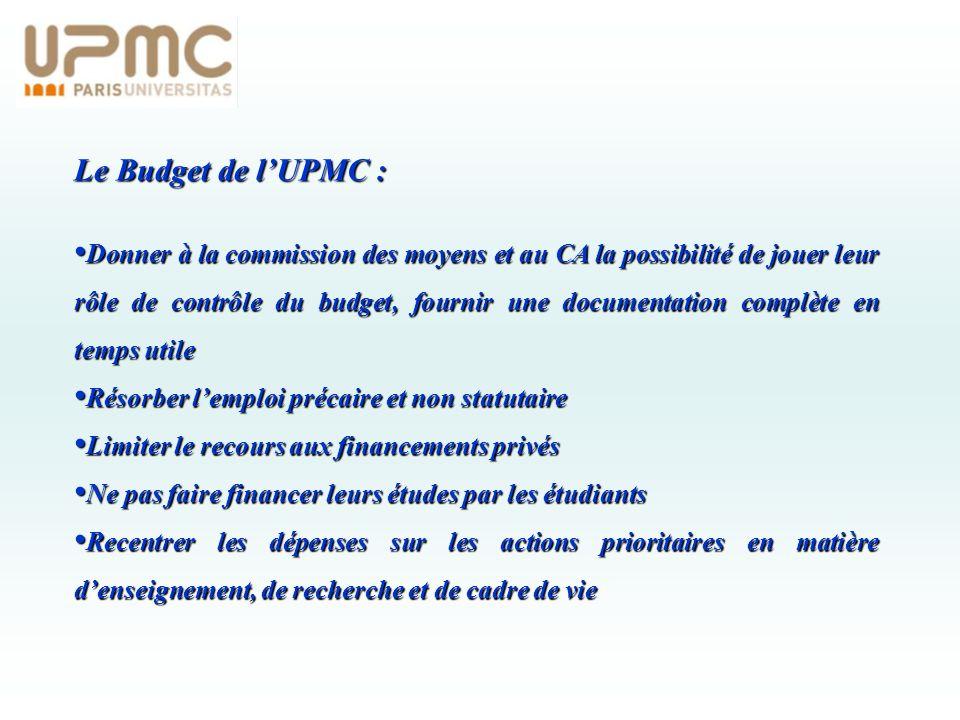 Le Budget de l'UPMC :