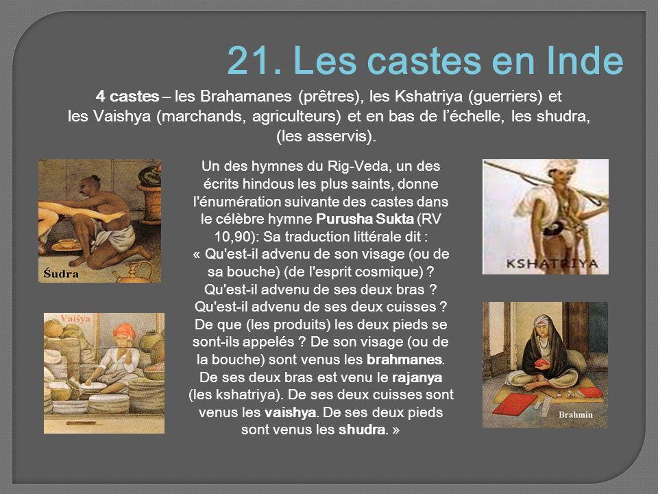 21. Les castes en Inde