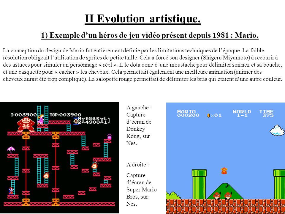 II Evolution artistique.