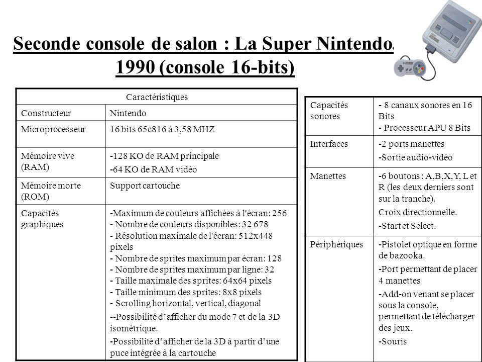 Seconde console de salon : La Super Nintendo, 1990 (console 16-bits)