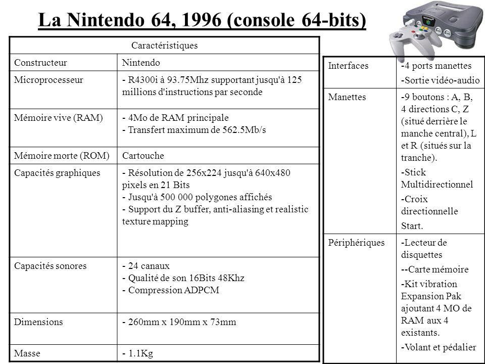 La Nintendo 64, 1996 (console 64-bits)