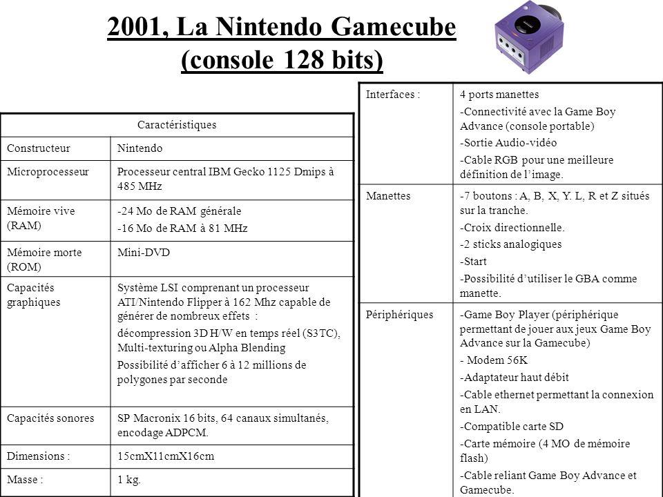 2001, La Nintendo Gamecube (console 128 bits)
