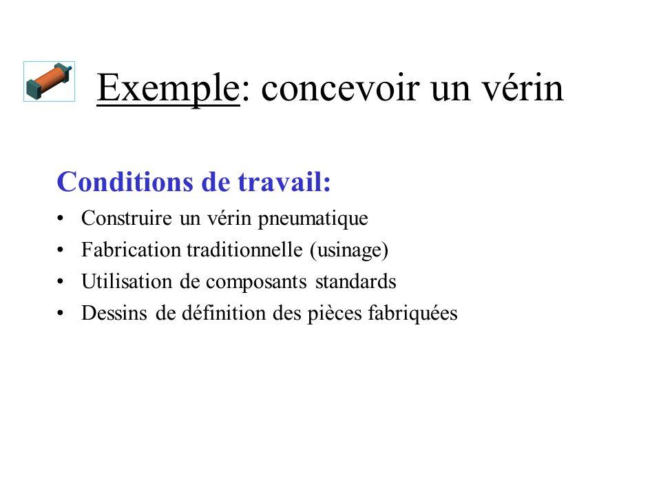 Exemple: concevoir un vérin
