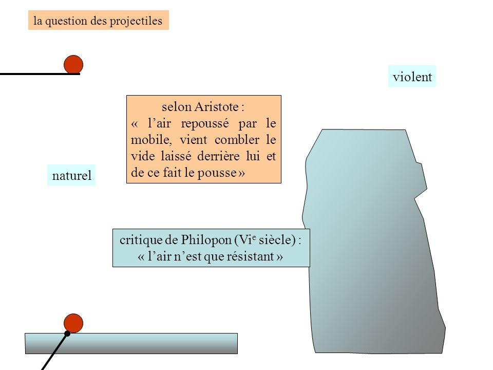 critique de Philopon (Vie siècle) : « l'air n'est que résistant »