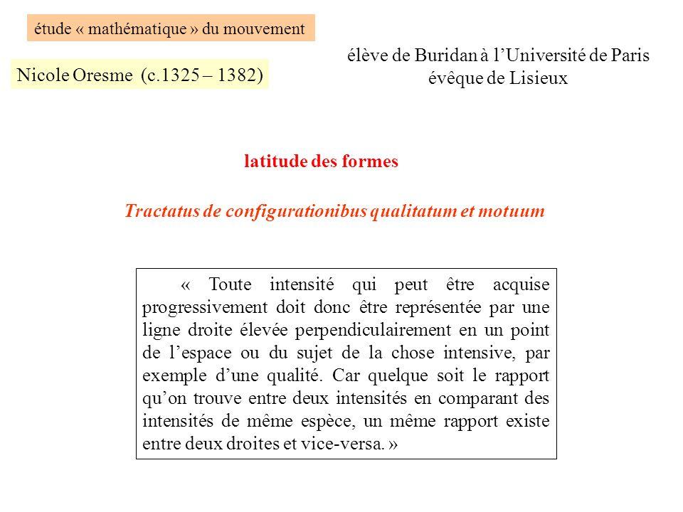 Tractatus de configurationibus qualitatum et motuum