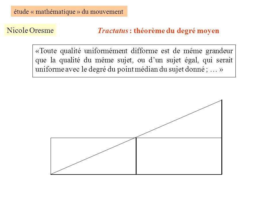 Tractatus : théorème du degré moyen