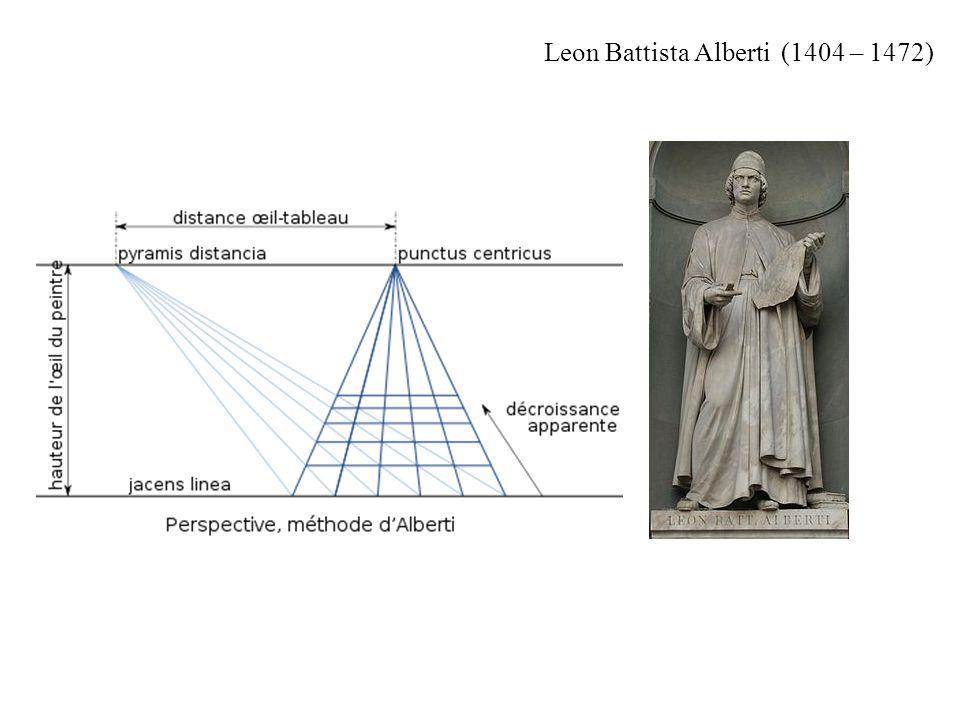 Leon Battista Alberti (1404 – 1472)