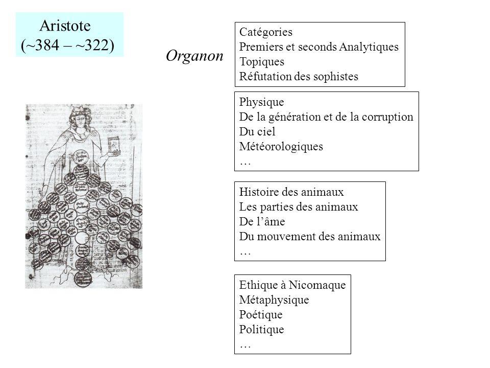 Aristote (~384 – ~322) Organon Catégories