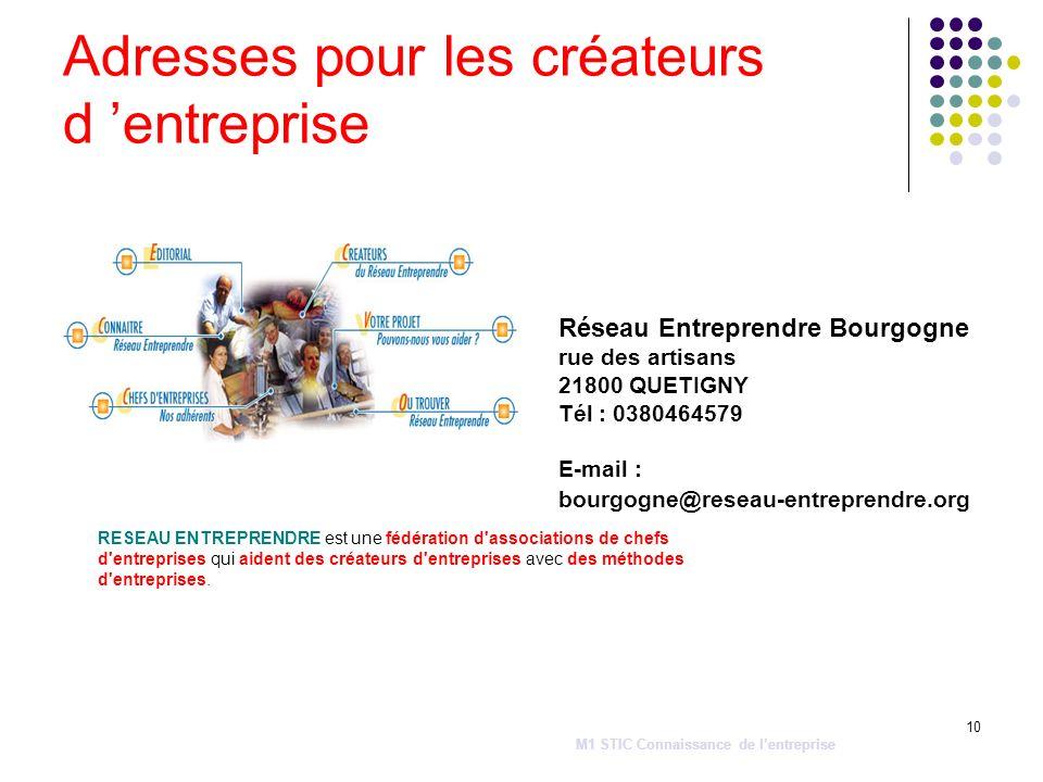 Adresses pour les créateurs d 'entreprise