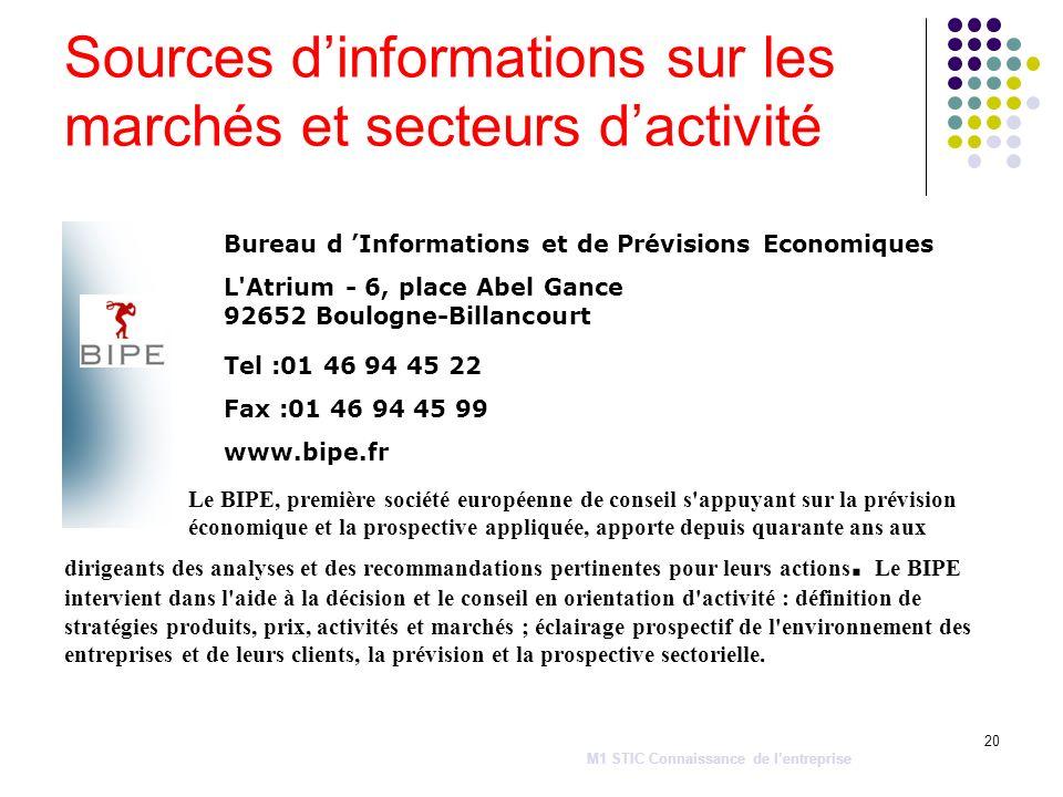 Sources d'informations sur les marchés et secteurs d'activité
