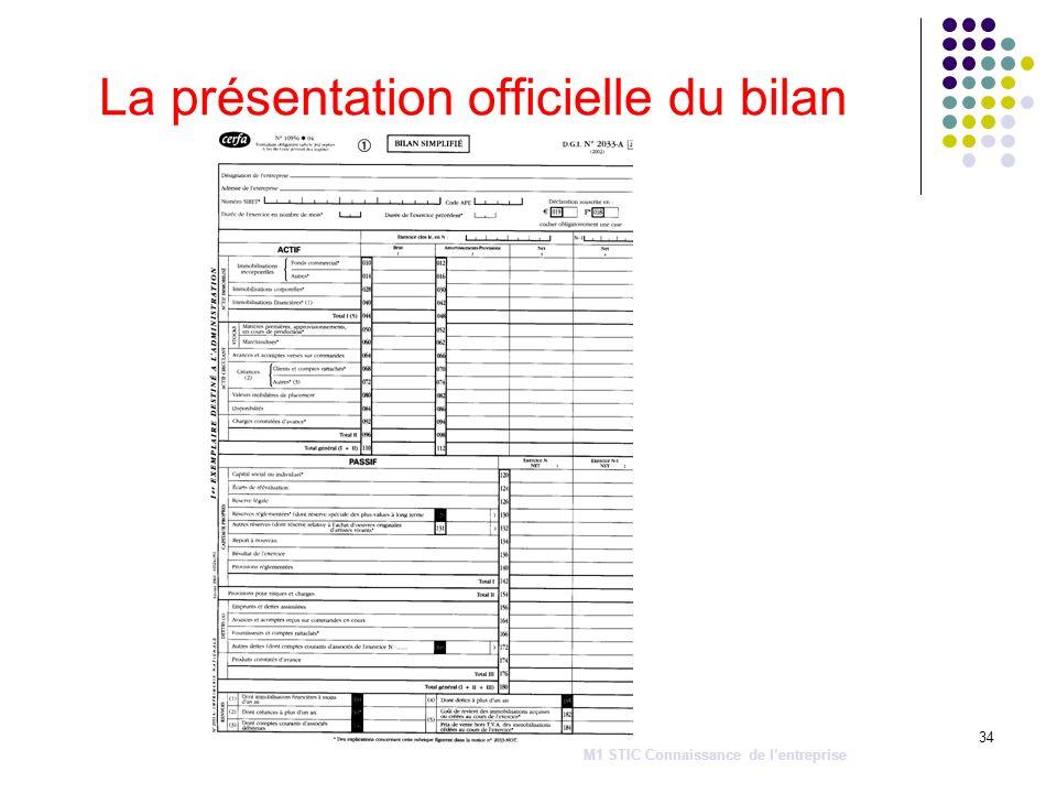 La présentation officielle du bilan