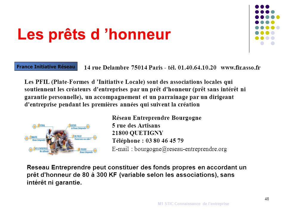 Les prêts d 'honneur 14 rue Delambre 75014 Paris - tél. 01.40.64.10.20 www.fir.asso.fr.