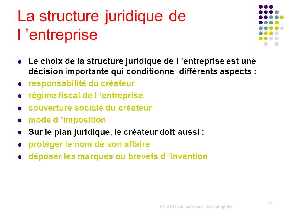La structure juridique de l 'entreprise