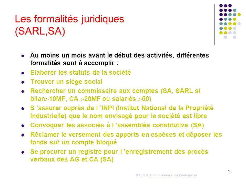 Les formalités juridiques (SARL,SA)