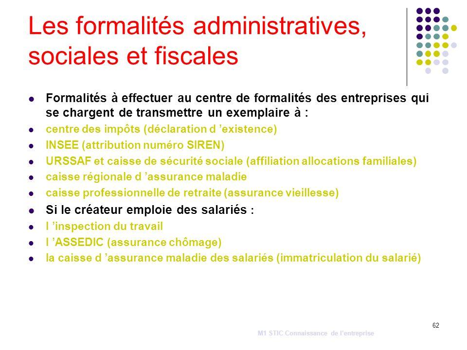 Les formalités administratives, sociales et fiscales