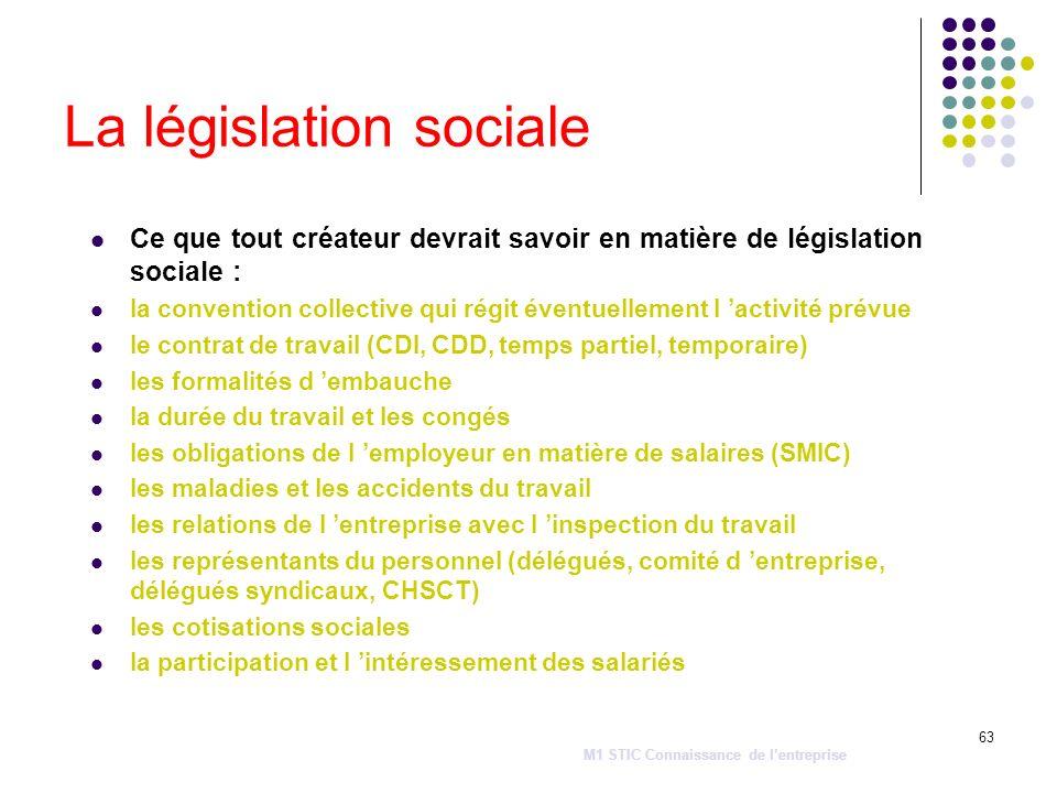 La législation sociale