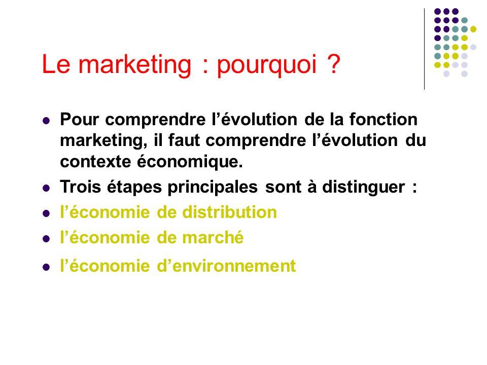 Le marketing : pourquoi