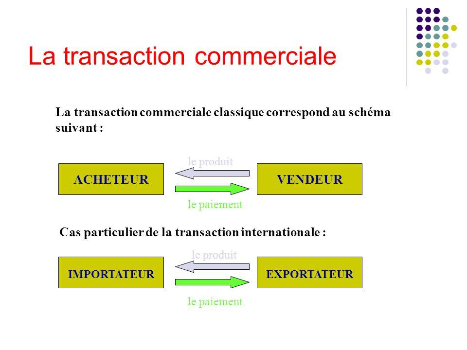 La transaction commerciale