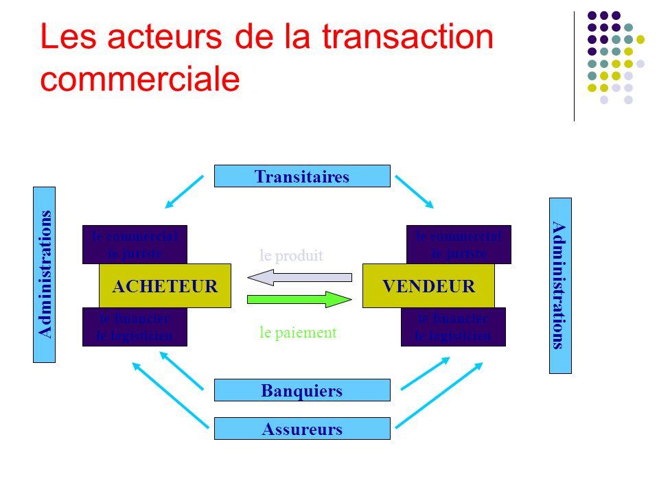 Les acteurs de la transaction commerciale