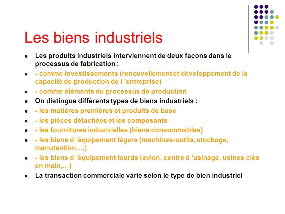 Les biens industrielsLes produits industriels interviennent de deux façons dans le processus de fabrication :