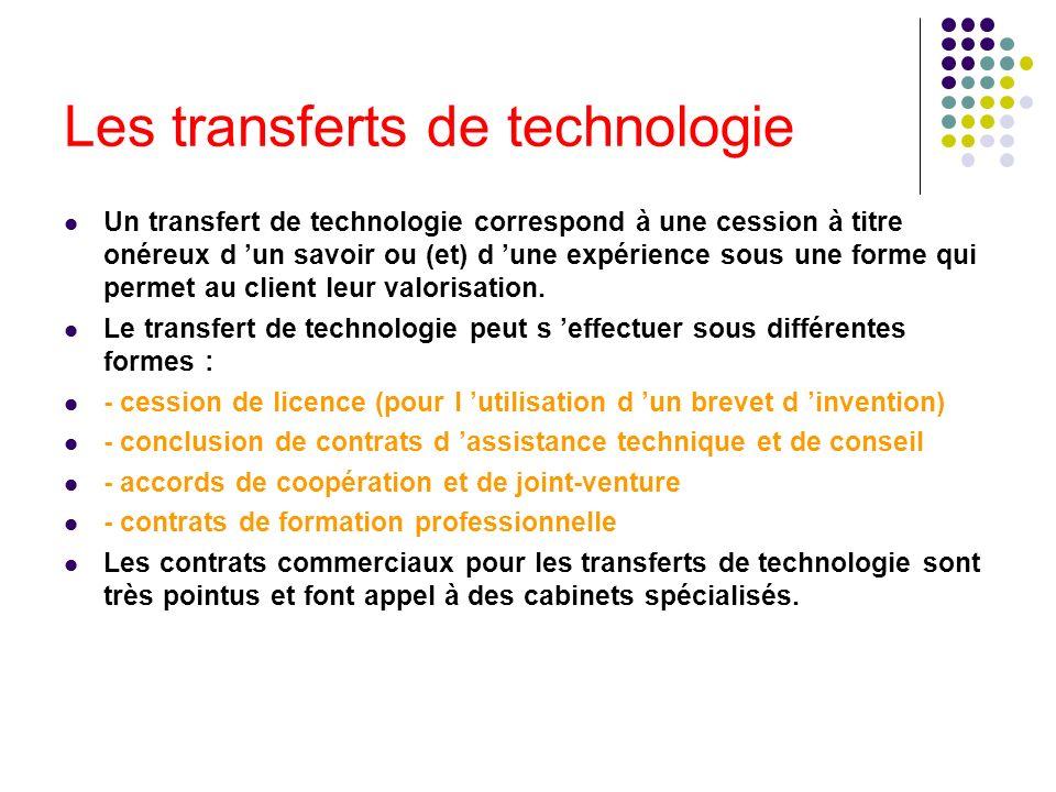 Les transferts de technologie