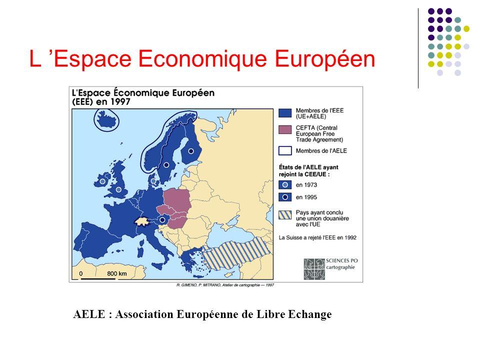 L 'Espace Economique Européen