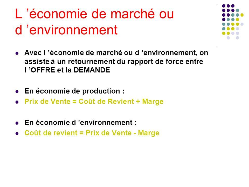 L 'économie de marché ou d 'environnement