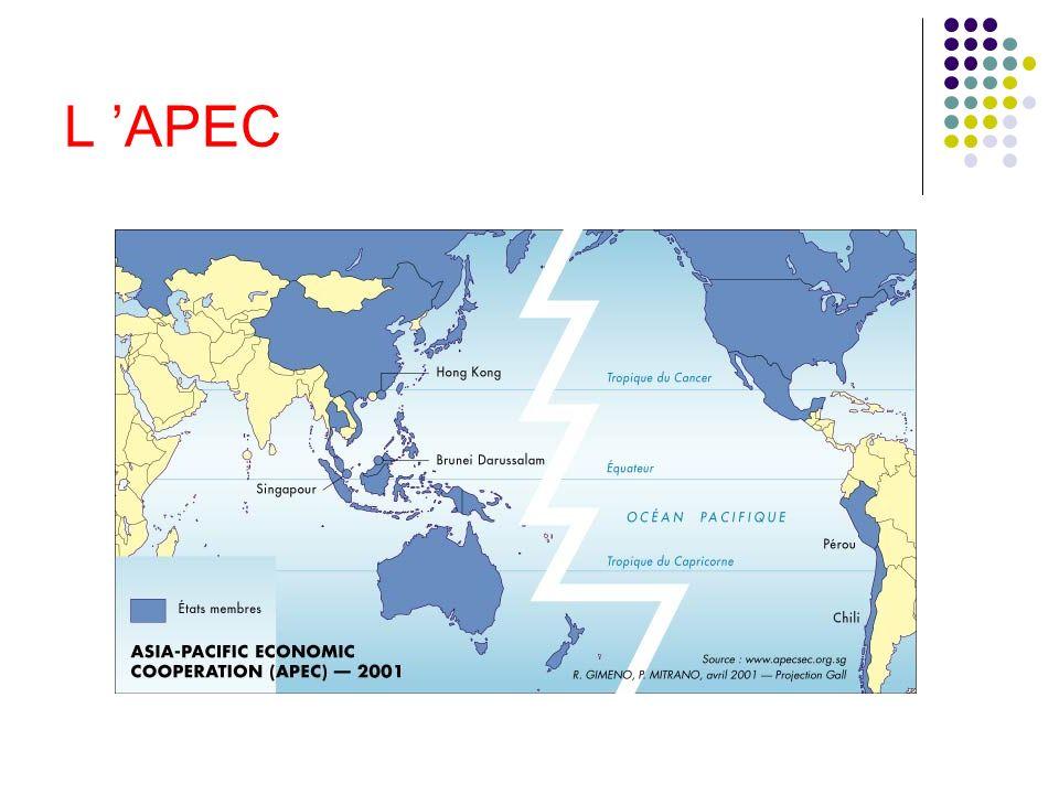 L 'APEC