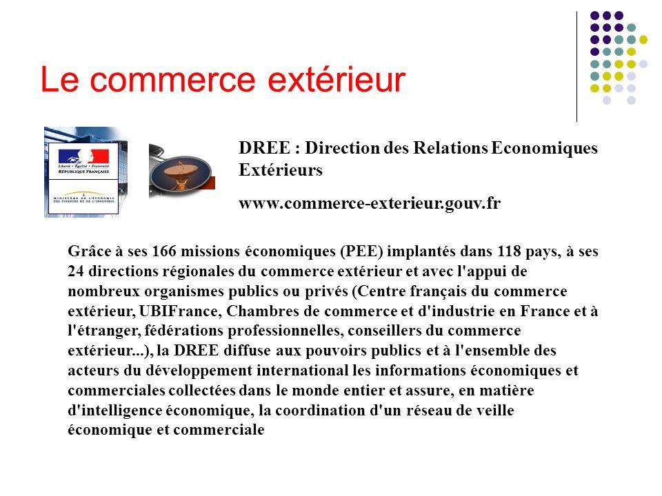 Le commerce extérieurDREE : Direction des Relations Economiques Extérieurs. www.commerce-exterieur.gouv.fr.