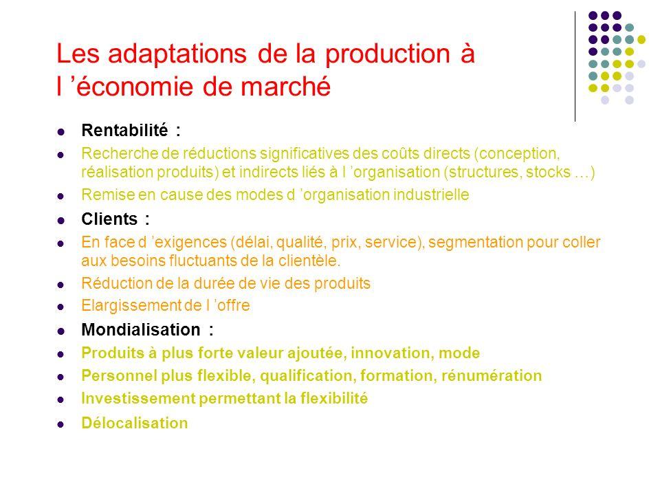 Les adaptations de la production à l 'économie de marché