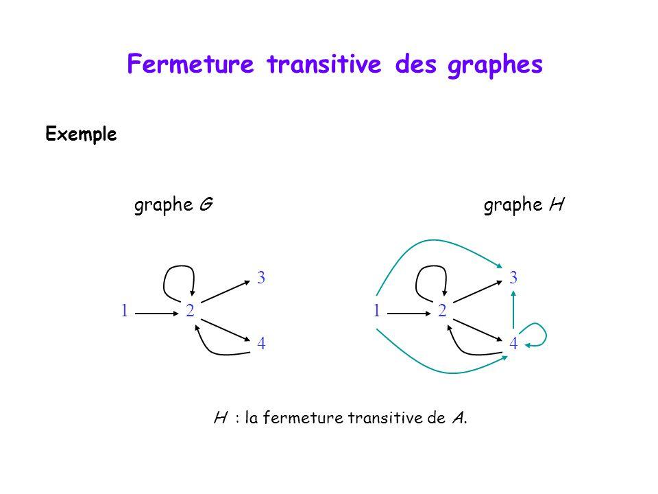 H : la fermeture transitive de A.