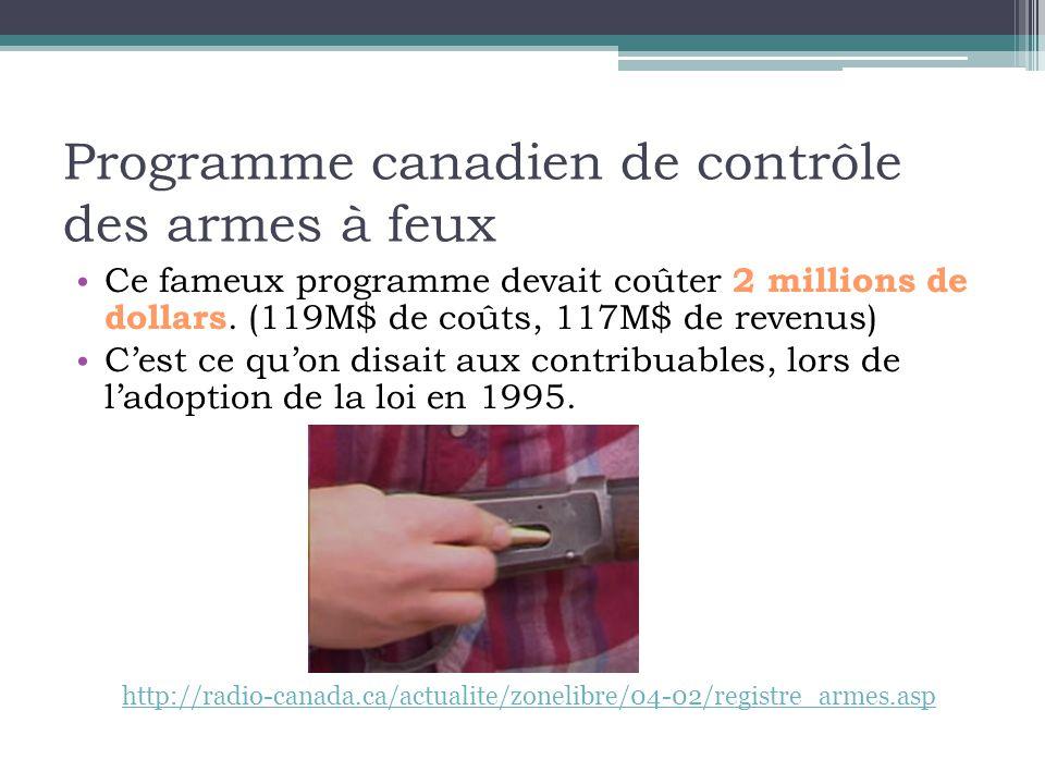Programme canadien de contrôle des armes à feux