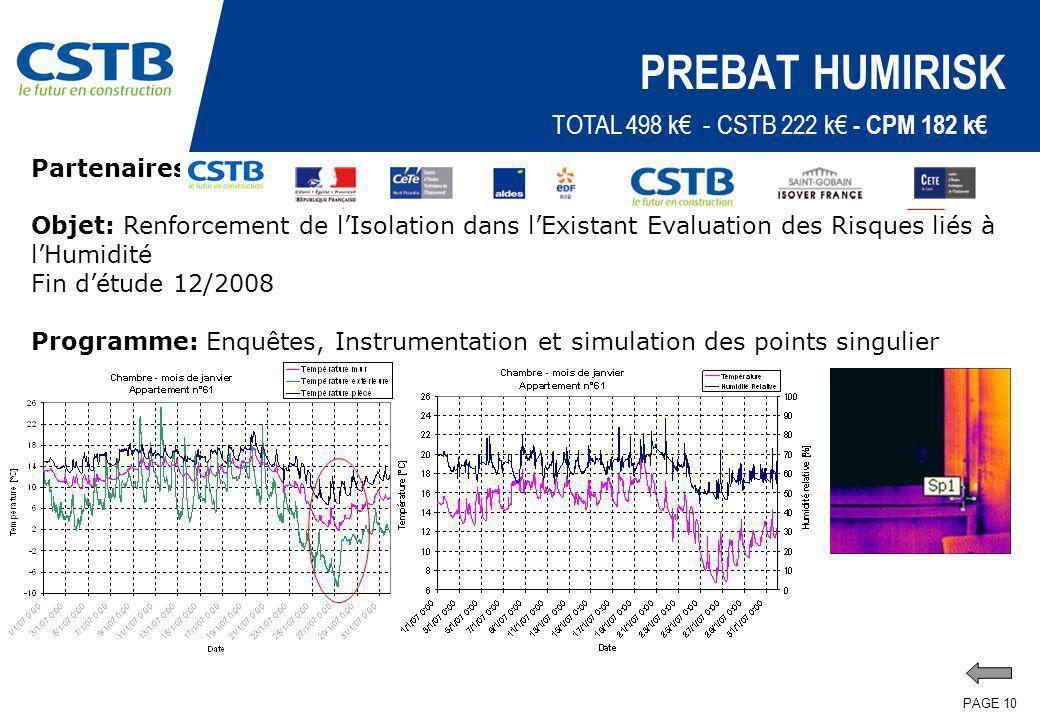 PREBAT HUMIRISK TOTAL 498 k€ - CSTB 222 k€ - CPM 182 k€ Partenaires: