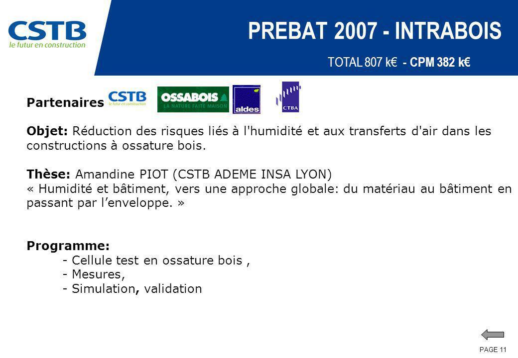 PREBAT 2007 - INTRABOIS TOTAL 807 k€ - CPM 382 k€ Partenaires: