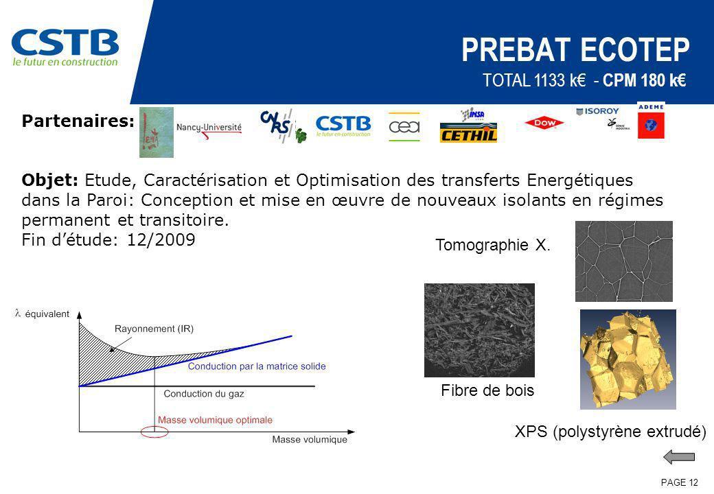 PREBAT ECOTEP TOTAL 1133 k€ - CPM 180 k€ Partenaires: