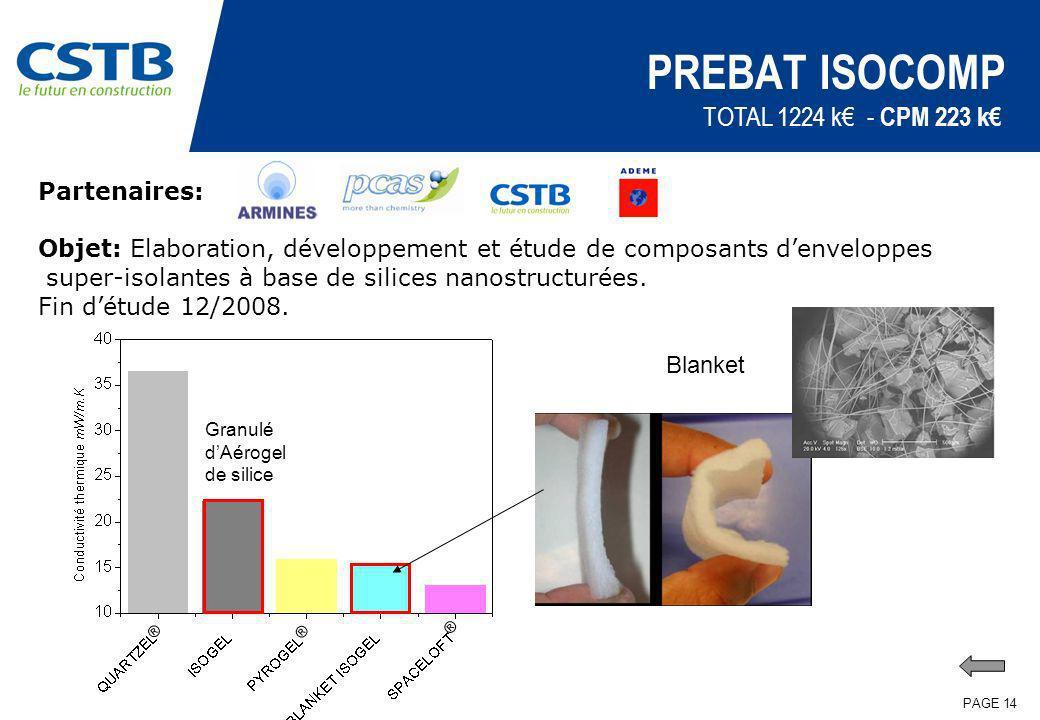 PREBAT ISOCOMP TOTAL 1224 k€ - CPM 223 k€ Partenaires: