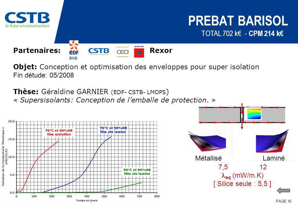 PREBAT BARISOL TOTAL 702 k€ - CPM 214 k€ Partenaires: Rexor