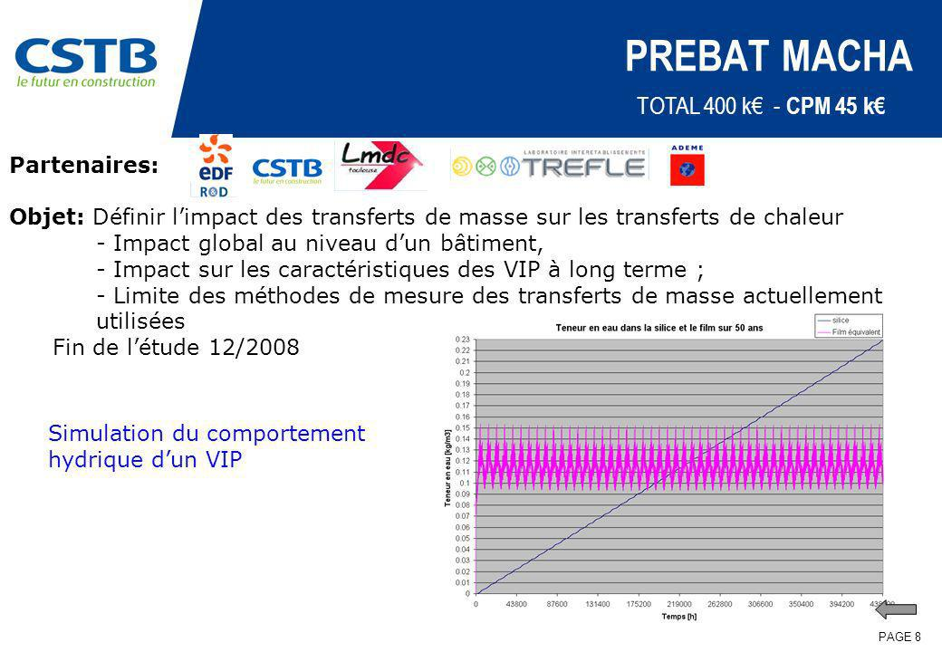 PREBAT MACHA TOTAL 400 k€ - CPM 45 k€ Partenaires: